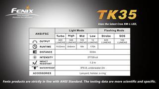 菲尼克斯Fenix TK35 小钢炮 820流明手电筒